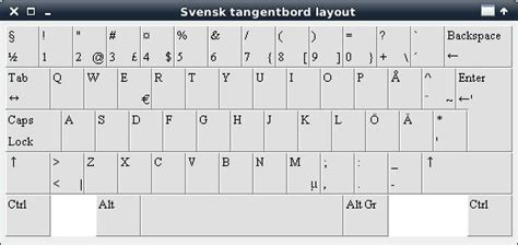 keyboard layout randomly switches x11 keyboard layout switch my nix world