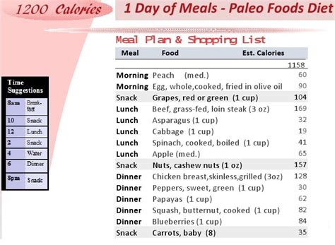 weight loss 1000 calories per day 1200 calorie diet plan sle menus results weight loss