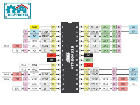 atmega328p pu pin diagram 28 images standalone
