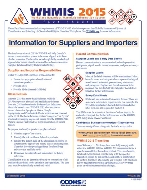 how many sections are there on a safety data sheet ccohs products services whmis 2015 fact sheets