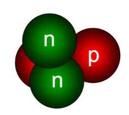 Protons And Neutrons In Helium Helium Cosmos