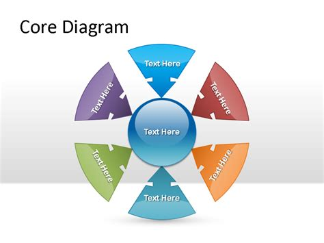 themegallery powerpoint free download core diagram powerpoint template pptx powerpoint
