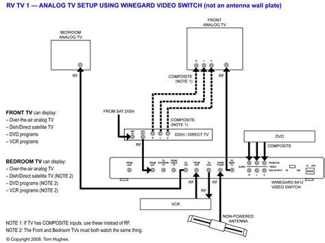 winegard antenna wiring diagram winegard antenna assembly