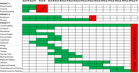 Planning Schedule Template Excel by Production Schedule Template Excel Spreadsheet