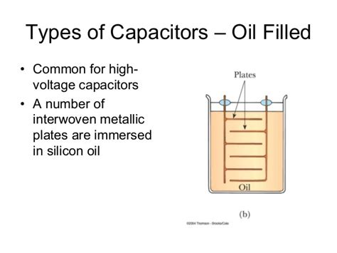 filled capacitor definition filled capacitor definition 28 images ppt capacitance and dielectrics powerpoint