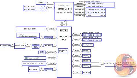 intel i5 motherboard block diagram wiring diagram