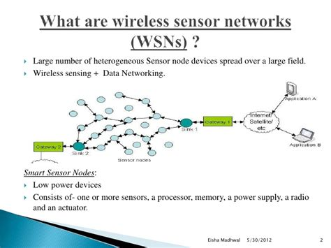 ppt templates for wsn wireless sensor network my seminar ppt