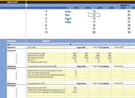 Pro Okr Template With Kpi And Ppp Team Tracker Tool In Google Sheets For Startups Okr Template Sheets