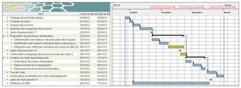 exemple de diagramme de gantt d un projet informatique master et mast 232 re qualit 233 utc management des risques