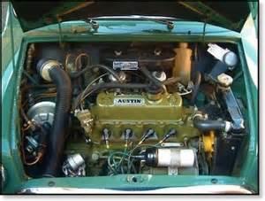Mini Cooper Engine Cc Mini