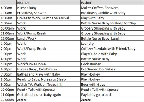 workout schedule for stay at home most popular