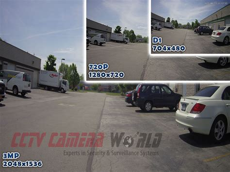 3mp ip cameras and security systems