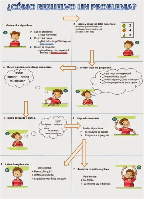imagenes niños resolviendo problemas x 3 186 primaria san agustin palma 15 16 pasos para resolver