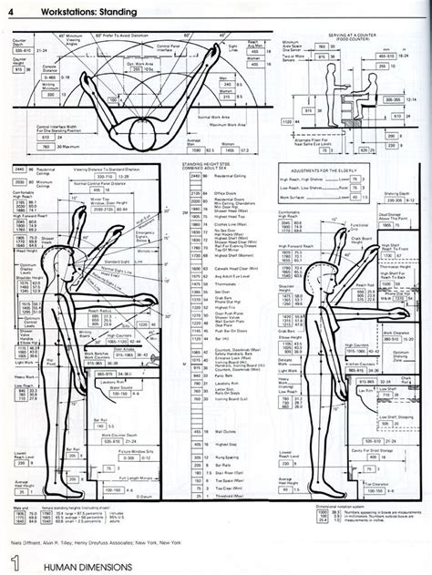 ergonomic pattern 32 best human dimensions in space images on pinterest