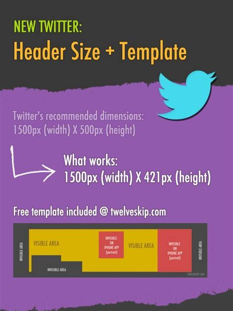 the new twitter header dimensions template included 2014