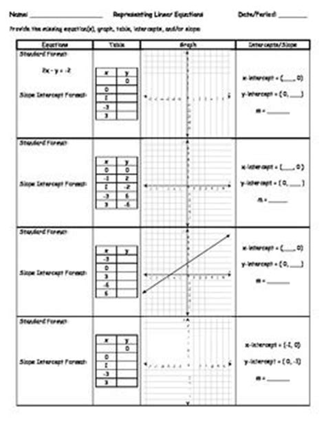 Representing Linear Functions Worksheet this packet shows linear functions in four formats as