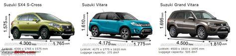 Dimensions Of Suzuki Grand Vitara Next Generation Suzuki Vitara Edit Now Launched