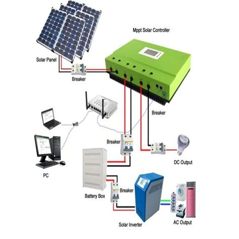 solar power system diagram dolgular