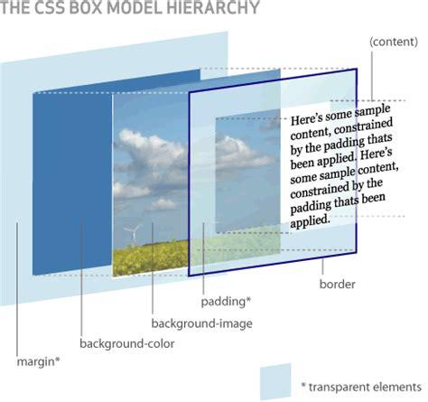 css layout box model ybarbo blog css box model