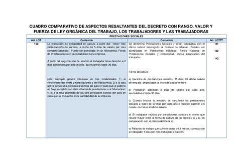 estatuto 2016pdf scribd estatuto trabajadores 2016 pdf download pdf