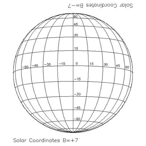 Latitude And Longitude Lookup Longitude And Latitude Search Earth Space