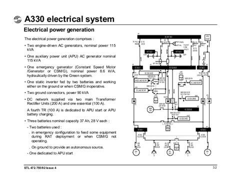 a320 frame diagram wiring diagrams wiring diagram