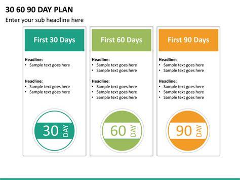 30 60 90 business plan template 30 60 90 business plan template ppt best template idea
