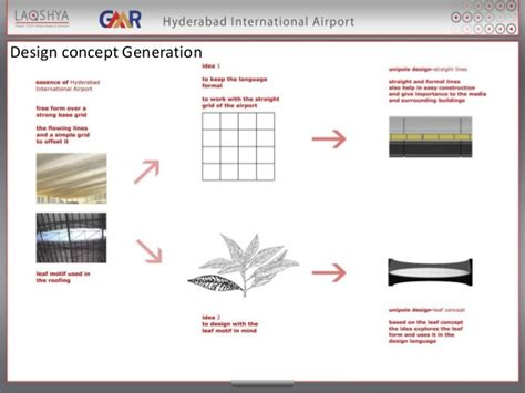 design concept leaf hyderabad airport design concepts 2007