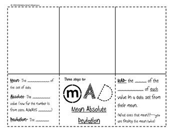 Absolute Deviation Worksheet Pdf by Absolute Deviation Mad Foldable By Middle Math