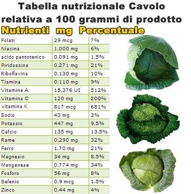 alimenti ricchi vitamina k tabella nutrizionale cavolo vitamine proteine
