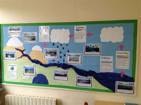 themes for ks2 water cycle and rivers display classroom ideas