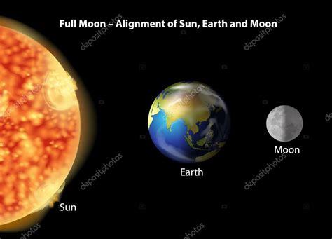 imagenes del sol y la luna y las estrellas alineaci 243 n de la tierra la luna y el sol vector de