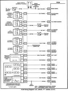 4l60e shifter wiring diagram get free image about wiring diagram