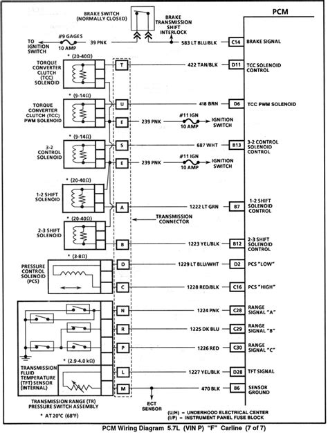 gm 4l60e pinout diagram gm free engine image for user