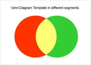 powerpoint venn diagram template free venn diagram template 2 circles www jebas us