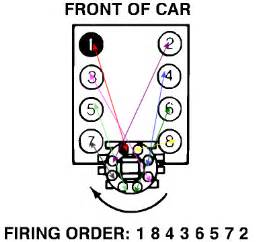 what is the firing order for a chevy 350 autos weblog