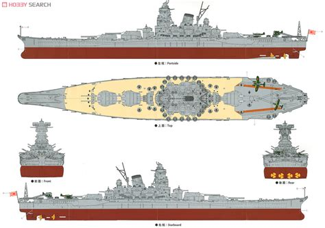usn battleship vs ijn battleship the pacific 1942â 44 duel books ijn yamato class battleship plastic model color3