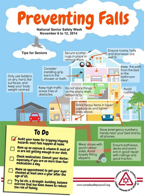 Practical Ways To Prevent Hazards And Risks Caregiving 17 Best Images About Prevention Check Home Take Five And Fall