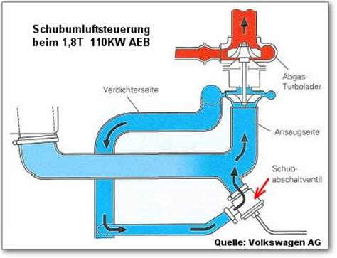 waschmaschine ohne anschluss 240 pop ventil ventil seite 3 motor