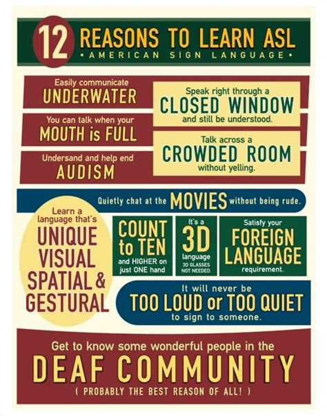 how to learn a new language 37 hacks for easy and language learning a easy guide the learning development book series books 32 best images about sign language on donald o