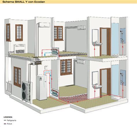 impianto di riscaldamento a pavimento elettrico il riscaldamento elettrico della casa