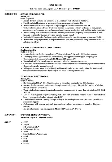 Dynamics Ax Consultant Cover Letter by Dynamics Ax Consultant Sle Resume Car Selling Contract Template What To Write In A Best