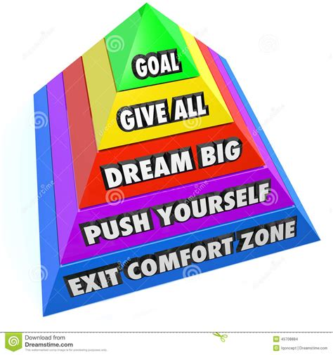 push your comfort zone push your comfort zone 28 images leave your comfort