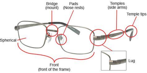 glasses diagram description of terminology