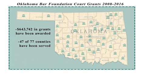 Cleveland County District Court Records Court Grants Oklahoma Bar Foundation