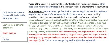 research paper paragraph format paragraphs writing your paper research guides at