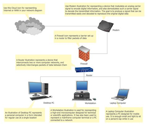 Local Area Network Lan Computer And Network Exles Lan Network Template