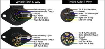 6 way trailer wiring connector trailer end commonly called the