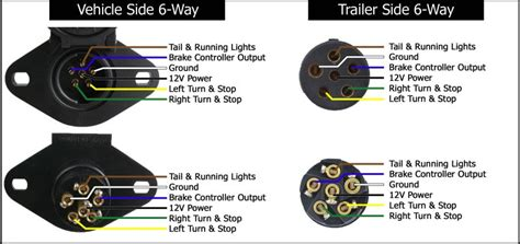 wiring diagram 7 way trailer connector wiring diagram