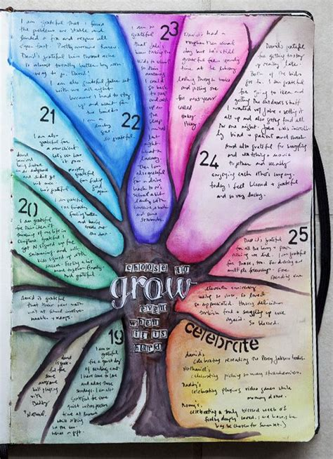 gratefulness the habit of a grace filled books 25 best ideas about gratitude journals on